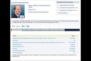 12Ramón Barros (UDI) Total: $6.269.318 Foto:Reproducción. Imagen Por: