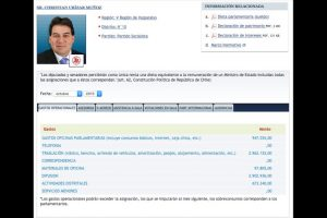 3Christian Urízar (PS) Total: $7.583.761 Foto:Reproducción. Imagen Por: