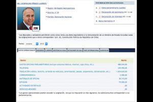 Los que menos gastan: 111Leopoldo Pérez (RN) Total: $2.513.544 Foto:Reproducción. Imagen Por: