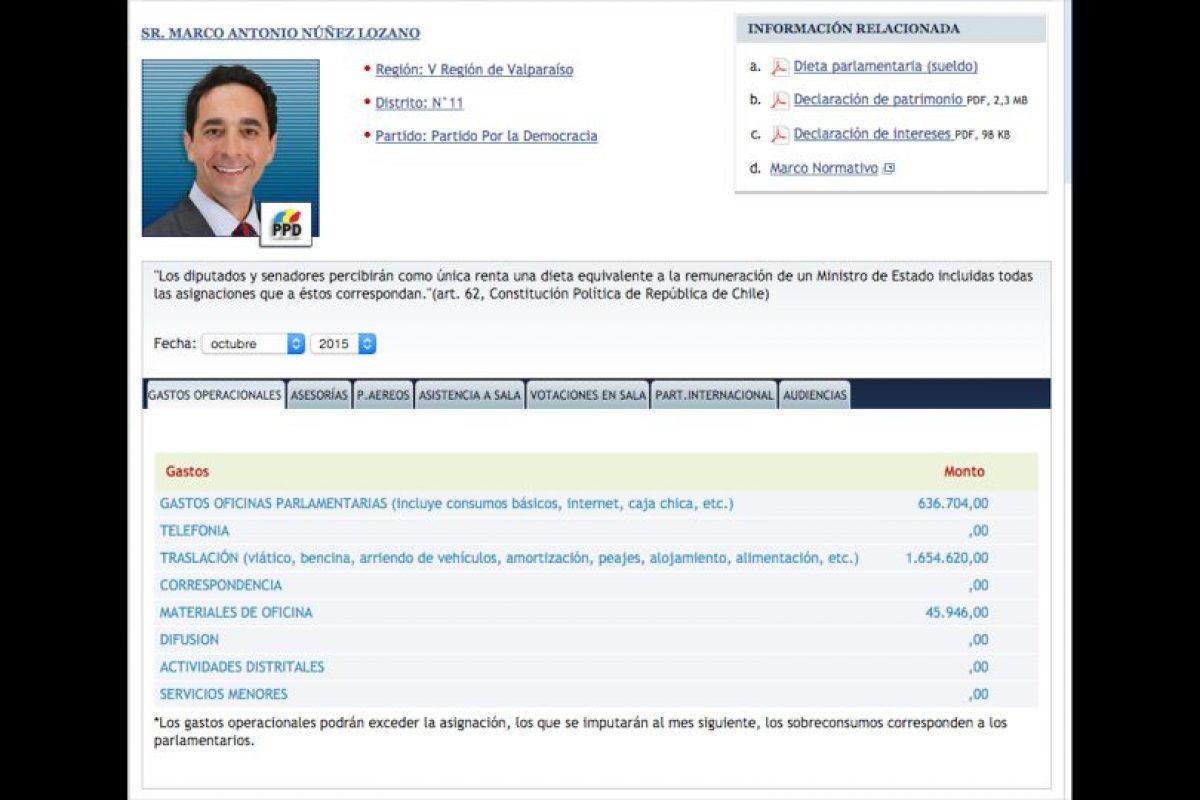 Los que menos gastan: 113Marco Antonio Núñez (PPD) Total: $2.337.270 Foto:Reproducción. Imagen Por: