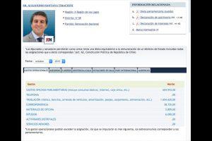 Los que menos gastan: 114Alejandro Santana (RN) Total: $2.310.092. Imagen Por: