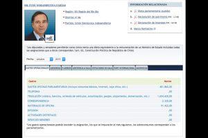 Los que menos gastan: 119Iván Norambuena (UDI) Total: $2.150.224 Foto:Reproducción. Imagen Por: