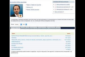 5Daniel Núñez (PC): Total: $6.734.649 Foto:Reproducción. Imagen Por: