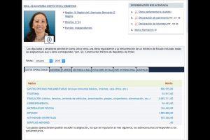 6Alejandra Sepúlveda (IND) Total: $6.674.251 Foto:Reproducción. Imagen Por: