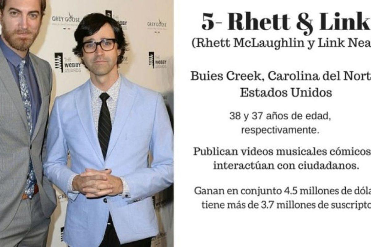 5- Rhett & Link: 4.5 millones de dólares. Foto:Especial / Getty Images. Imagen Por: