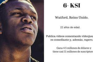 6- KSI: 4.5 millones de dólares. Foto:Especial / Getty Images. Imagen Por: