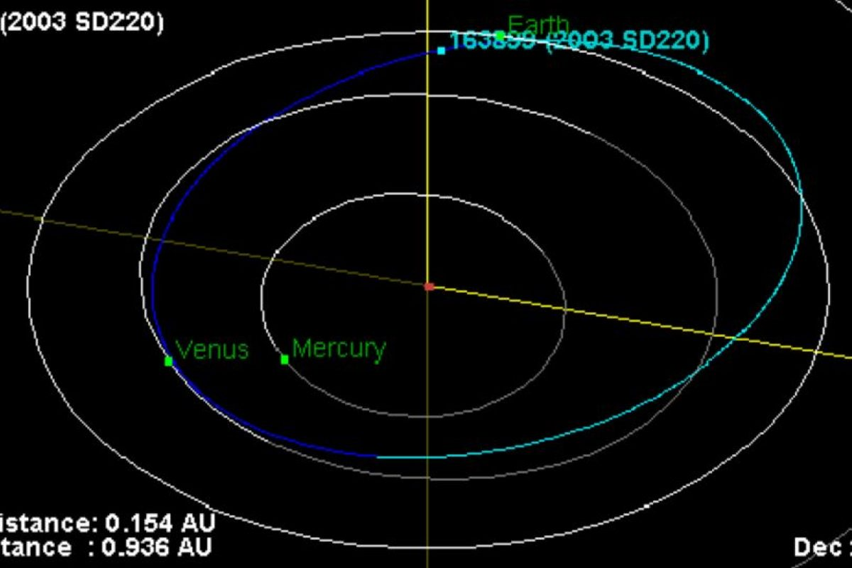 Desde que la NASA lo encontro en 2003 no ha dejado de observarlo. Foto:nasa.gov. Imagen Por: