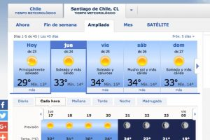 Foto: Captura http://www.accuweather.com/. Imagen Por: