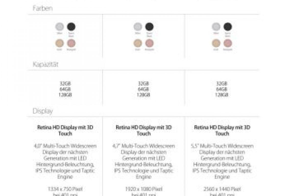 Estas serían las características de los nuevos iPhone. Foto:vía handy-abovergleich.ch. Imagen Por: