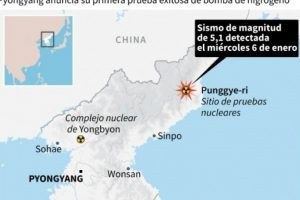 Corea del Norte asegura, sin que se haya podido comprobar, que dispone de capacidad para atacar Estados Unidos, algo que los expertos creen muy improbable. Foto:AFP. Imagen Por: