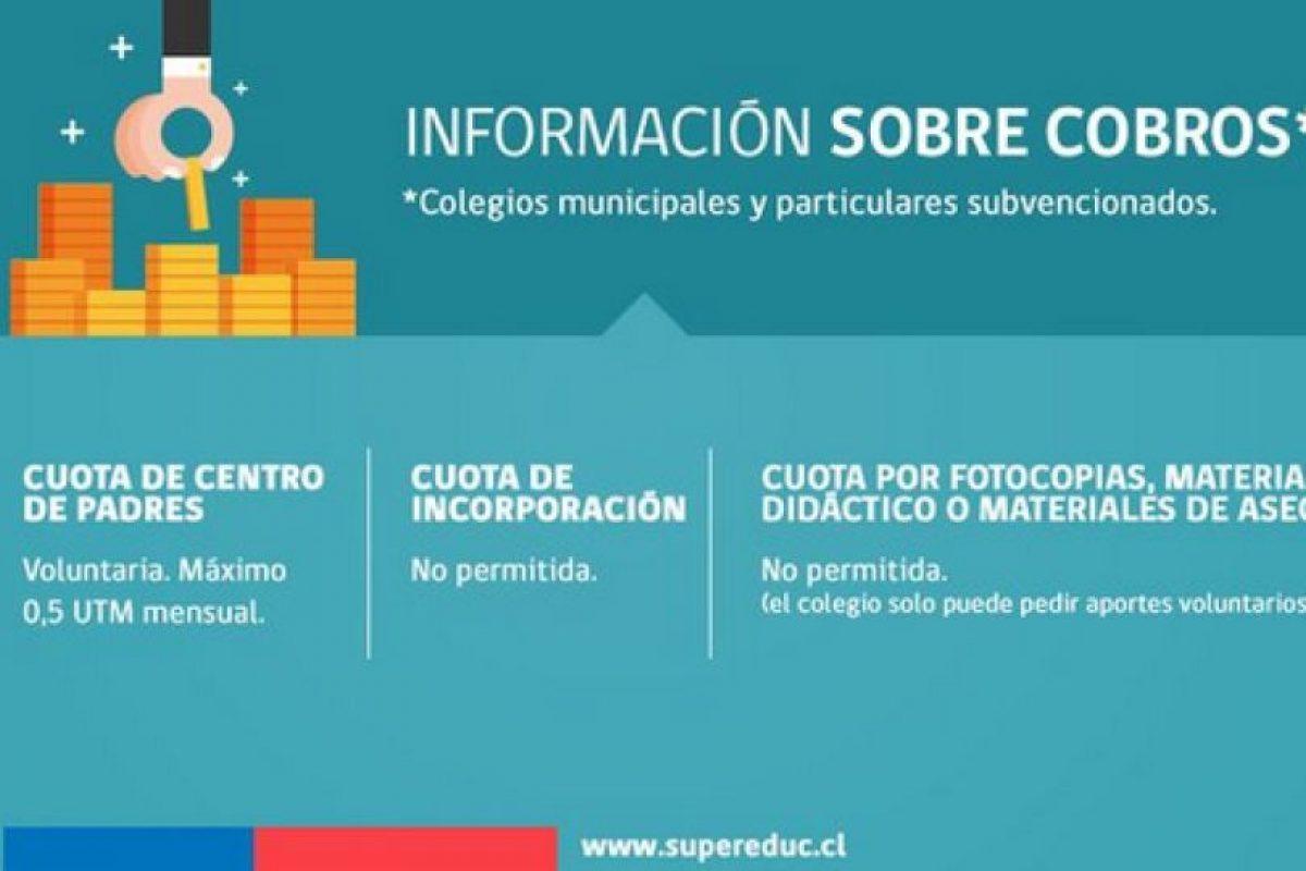 Foto:Reproducción Twitter @supereduc. Imagen Por: