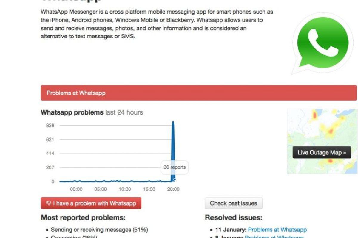 WhatsApp vuelve a presentar problemas en todo el mundo. Foto:Vía downdetector.com. Imagen Por: