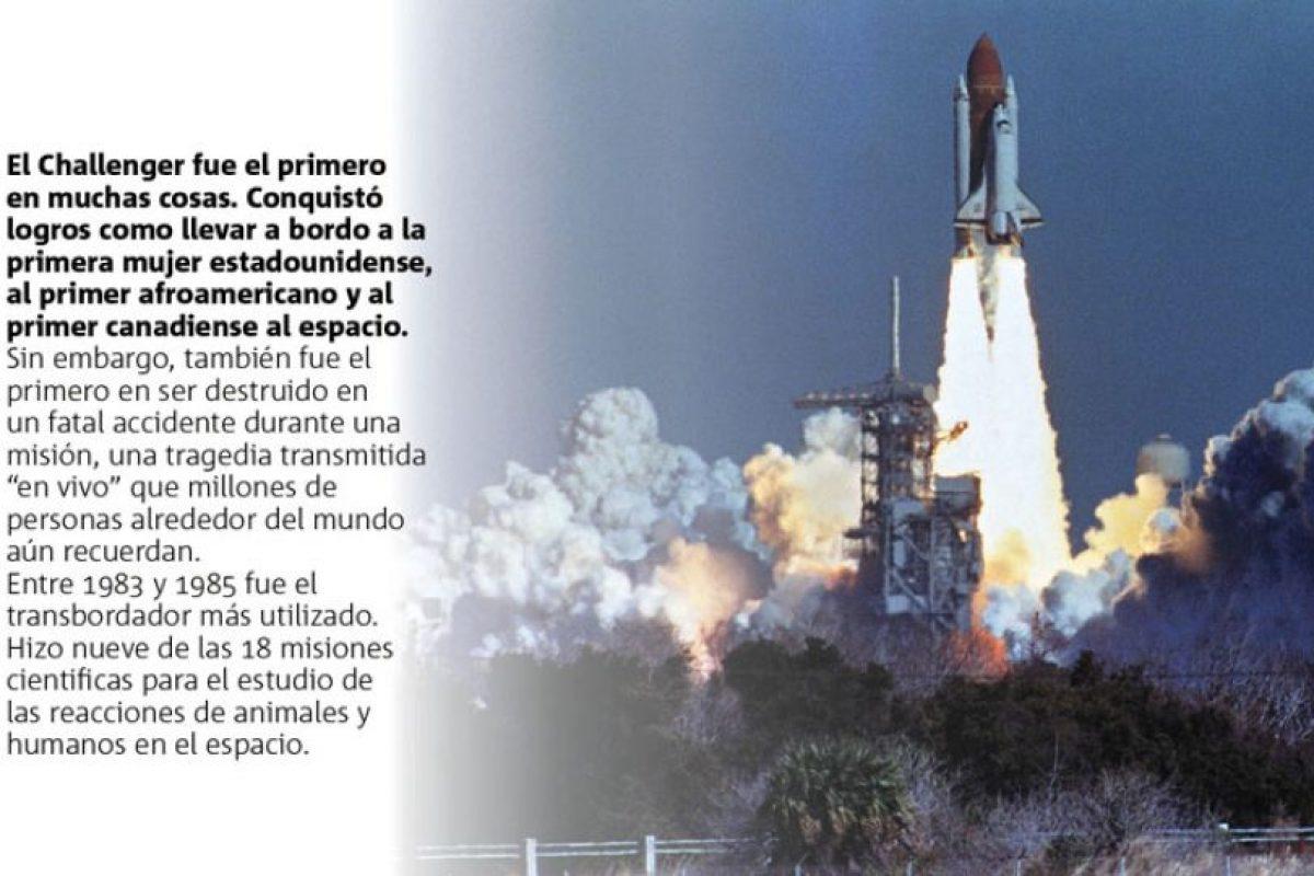 Foto:Alejardra Pozo G.. Imagen Por: