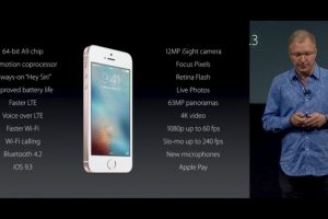 Imágenes de la presentación del iPhone SE Foto:Apple. Imagen Por: