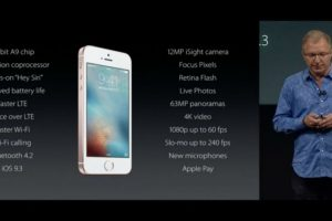 Características del iPhone SE. Foto:Apple. Imagen Por: