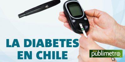 Infografía: la diabetes en Chile