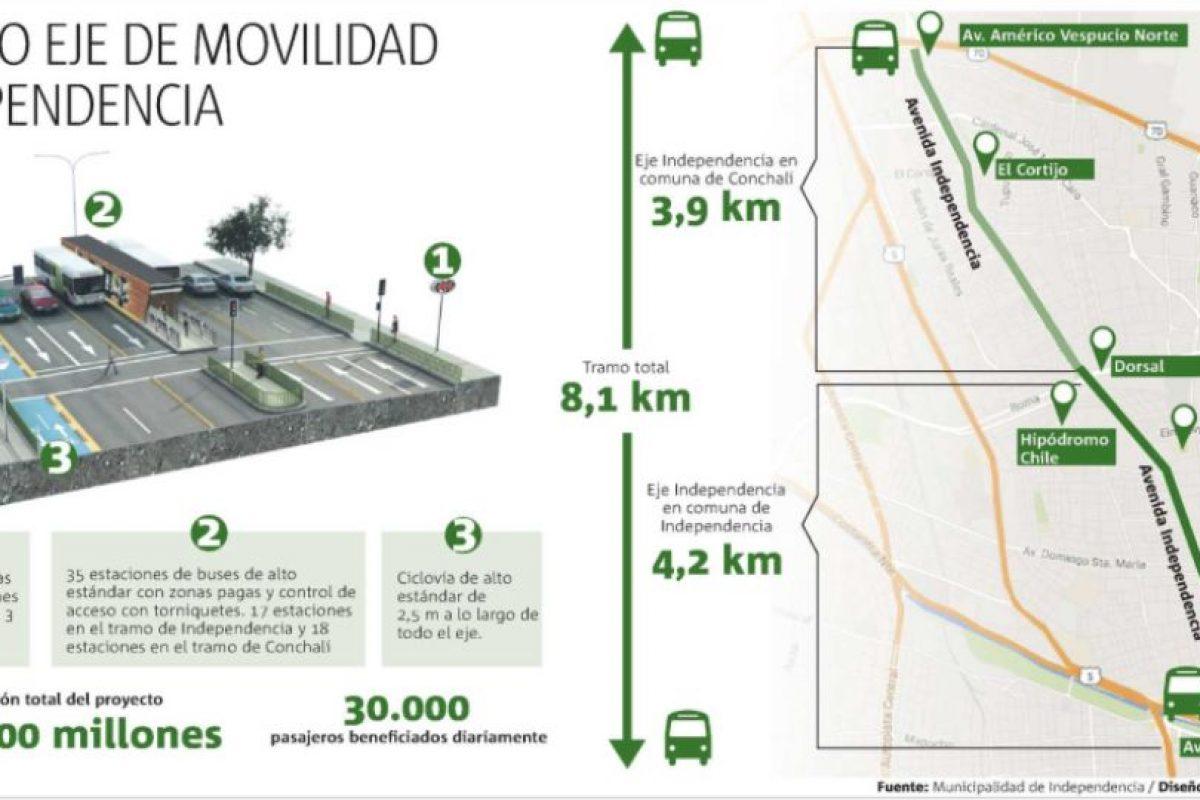 Foto:Fuente: Municipalidad de Independencia / Diseño: Ricardo Delucchi. Imagen Por: