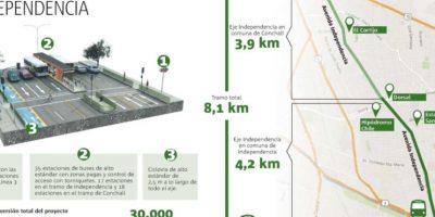El proyecto urbano que le cambiará la cara a Independencia