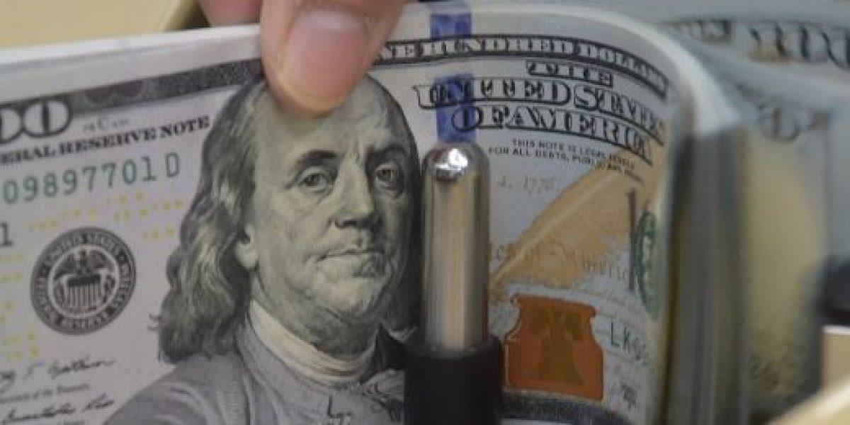 Dólar cierra con alza semanal de $13