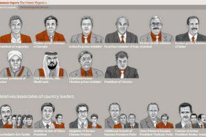 Panama Papers Foto:panamapapers.icij.org. Imagen Por: