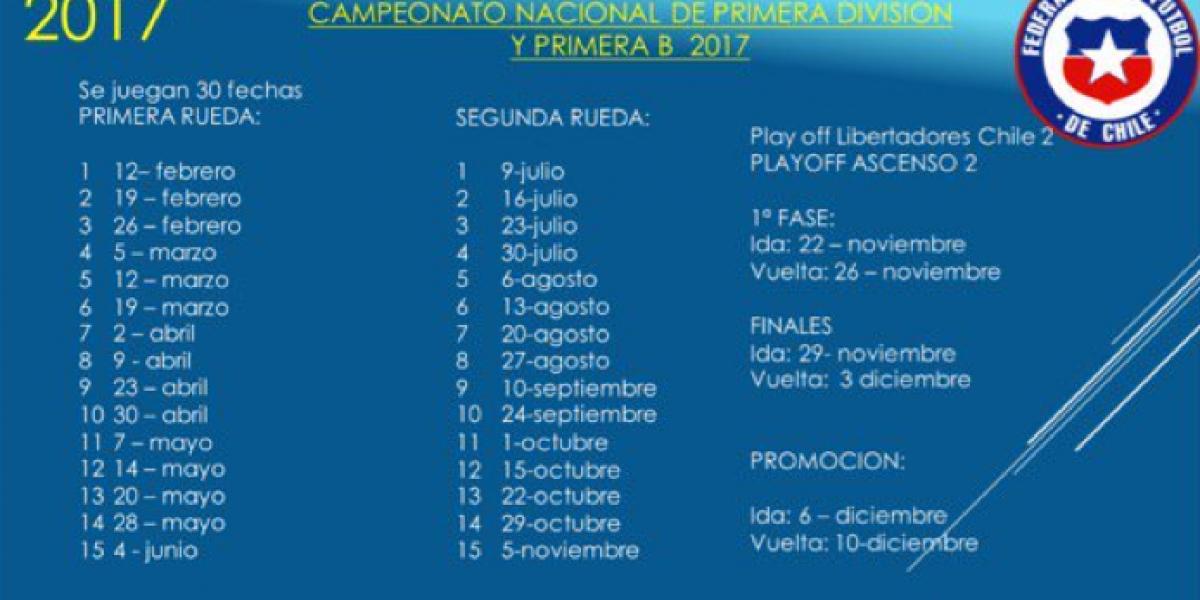 30 fechas, descenso aplazado y liguillas: las claves del nuevo torneo que propone la ANFP