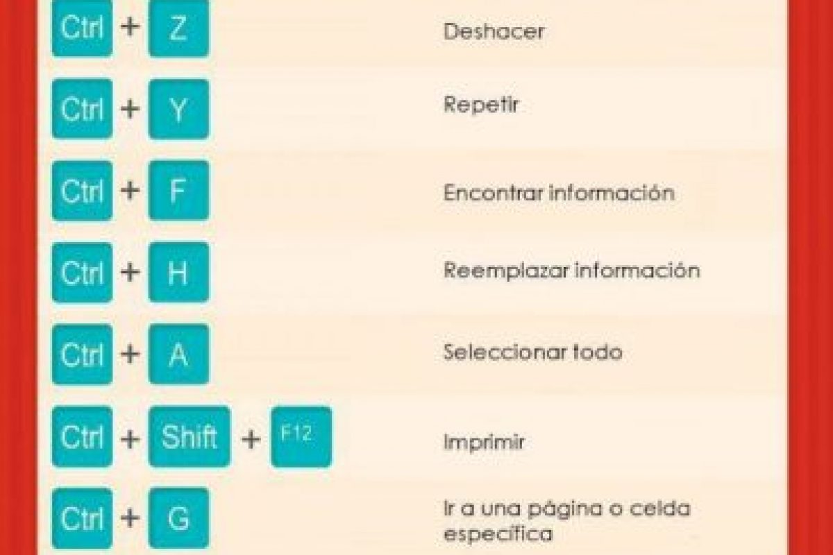 Para Word y Excel. Foto: Conosco. Imagen Por: