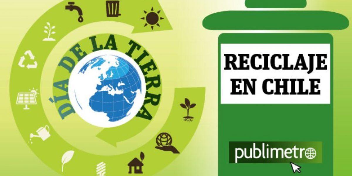 Infografía: reciclaje en Chile