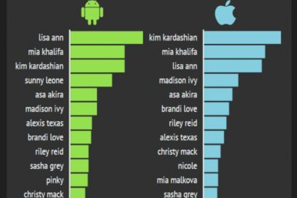 Estos son los términos buscados con más frecuencia. Foto:Pornhub. Imagen Por: