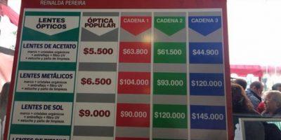 Estas son las enormes diferencias de precios entre la óptica popular de Recoleta y las tres cadenas