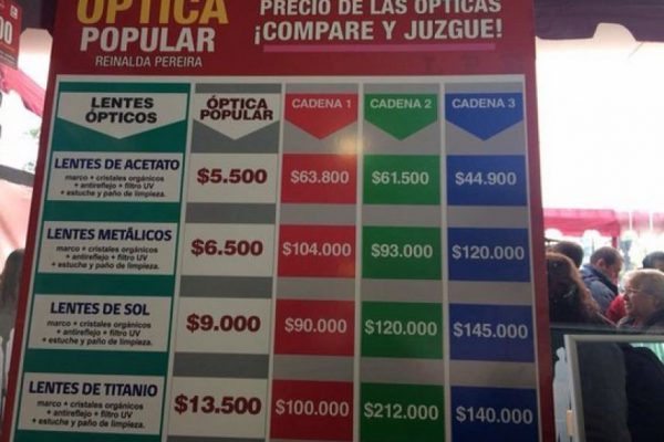 7477a1d7c958e Estas son las enormes diferencias de precios entre la óptica popular de  Recoleta y las tres