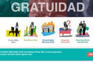 Foto:Reproducción web gratuidad. Imagen Por: