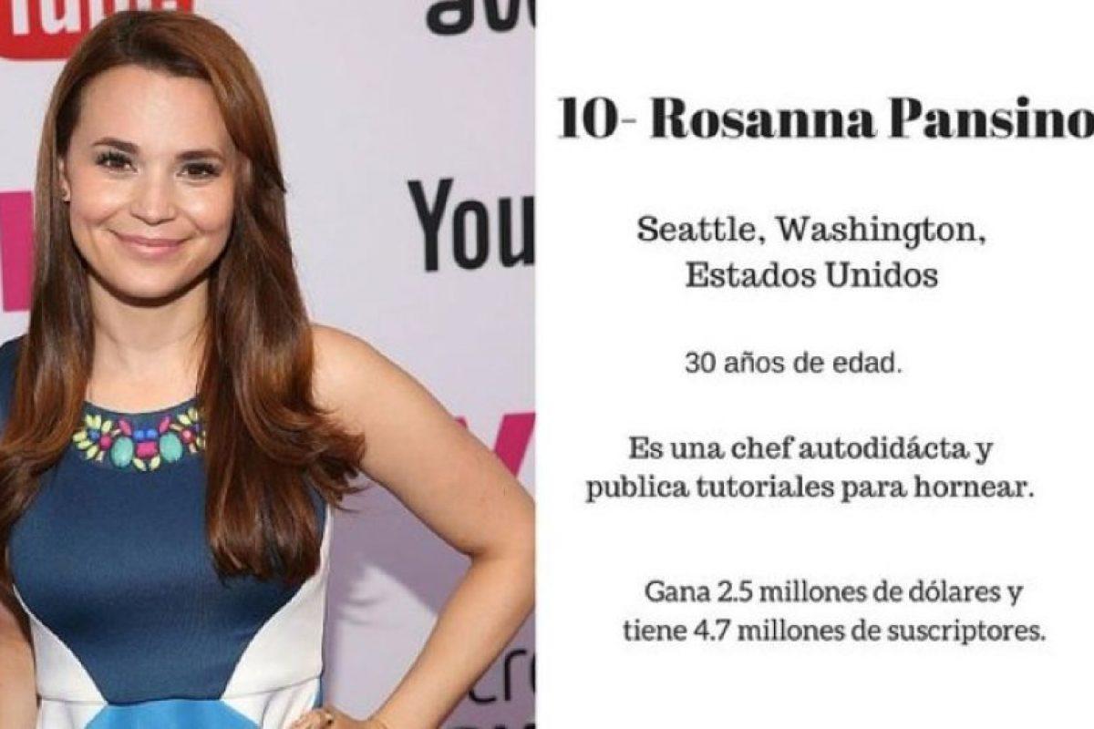 Rosanna Pansino Foto:Getty Images. Imagen Por: