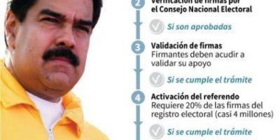 La oposición venezolana da el primer paso hacia el revocatorio contra Maduro