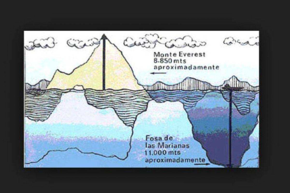 Es la más profunda fosa oceánica conocida. Foto:Taringa.net. Imagen Por: