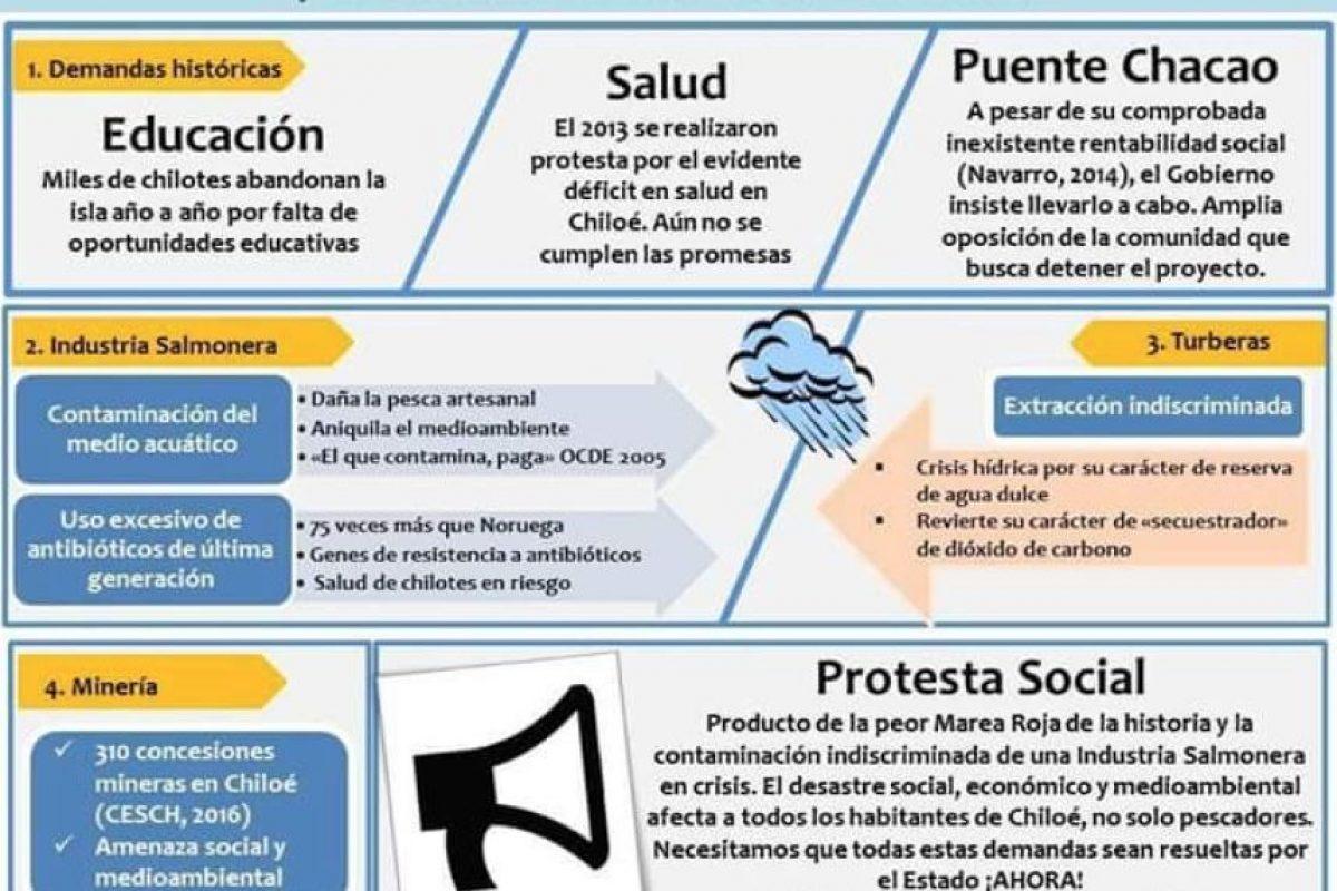 Foto:Defendamos Chiloé. Imagen Por: