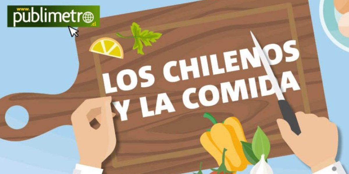 Infografía: los chilenos y la comida