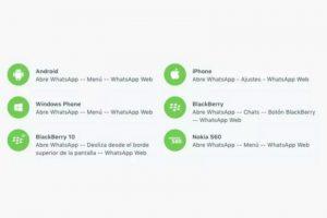 En caso de Mac para el OS 10.9 en adelante. Foto:WhatsApp. Imagen Por: