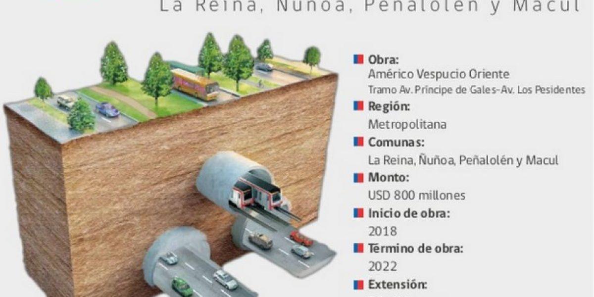 Gobierno anuncia que proyecto de autopista Vespucio Oriente será subterráneo