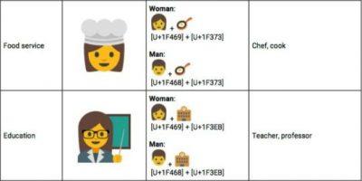 Facebook Messenger: Los nuevos emoticones que llegarán pronto