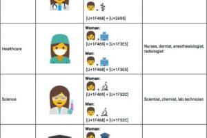 Y Google quiere que se sientan completamente representadas. Foto:Unicode. Imagen Por: