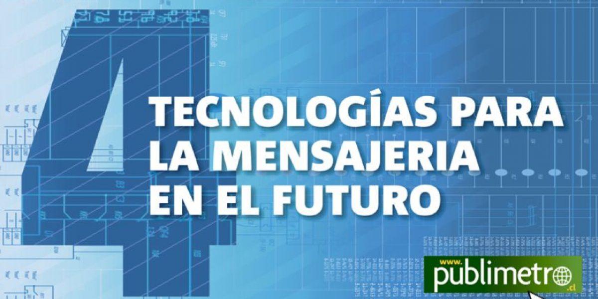 Infografía: tecnologías para la mensajería en el futuro