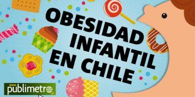 Infografía: obesidad infantil en chile