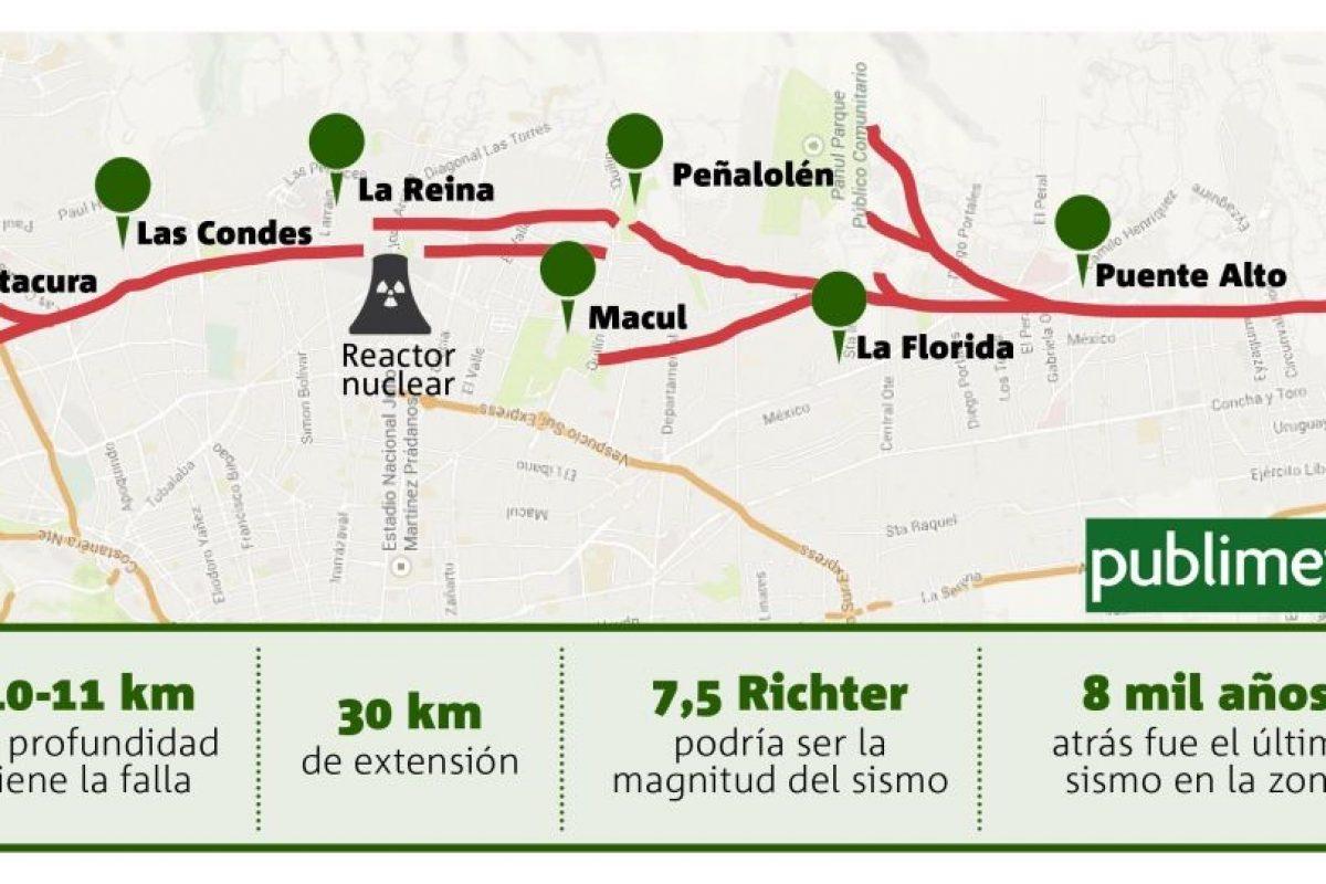 La falla de San Ramón se extiende entre las comunas de Vitacura, Las Condes, La Reina, Peñalolén, La Florida y Puente Alto. Foto:Publimetro. Imagen Por: