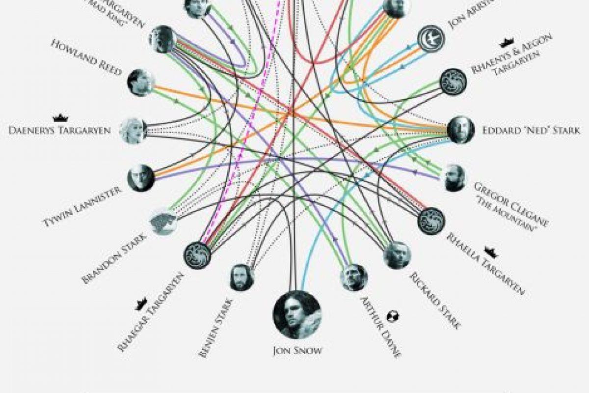 Foto:HBO. Imagen Por: