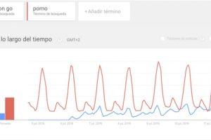 España Foto:Google Trends. Imagen Por: