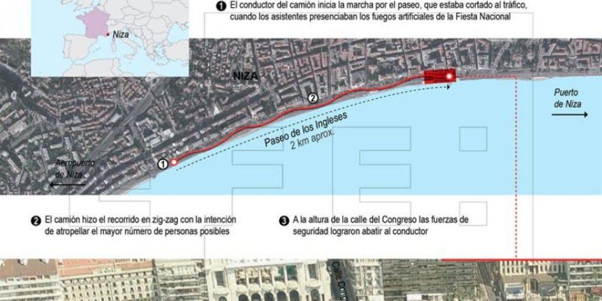 Cinco claves del atentado en Niza