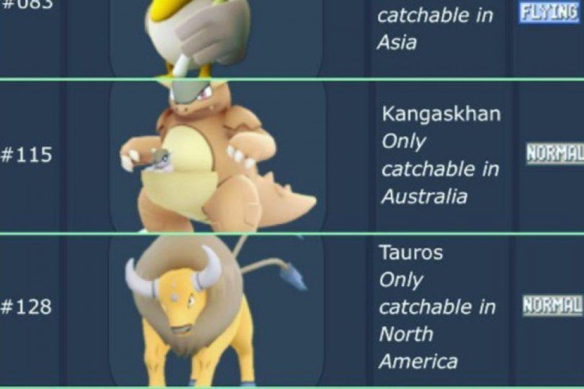 Estos son los pokémon disponibles exclusivamente en ciertas zonas geográficas. Foto:Vía twitter.com/SleepyJirachi. Imagen Por: