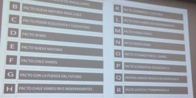 Así quedó la lista  de partidos y pactos para las elecciones municipales de octubre