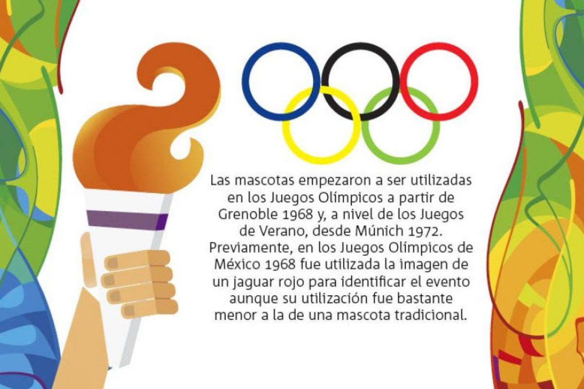 Infografia Las Mascotas Olimpicas Desde Munich 1972 A Rio 2016