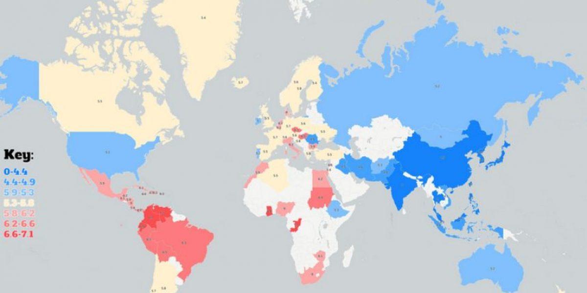 El ranking de los países según la anatomía masculina: así le fue a Chile